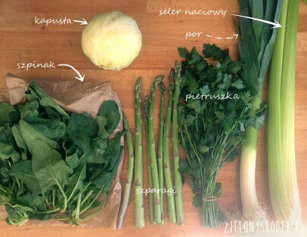 zielone minestrone - wiosenna zupa ze szparagami, szpinakiem i selerem